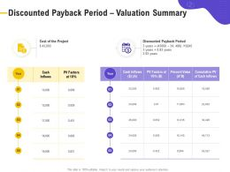 Discounted Payback Period Valuation Summary Present Value Ppt Powerpoint Presentation File Summary