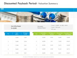 Discounted Payback Period Valuation Summary PV Ppt Powerpoint Presentation Summary