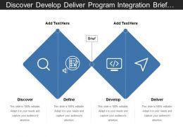 Discover Develop Deliver Program Integration Brief With Icons