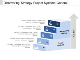 Discovering Strategy Project Systems General Ledger Accounting Accounts Receivables