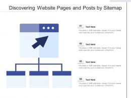 Discovering Website Pages And Posts By Sitemap