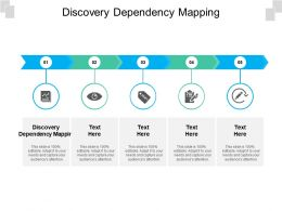 Discovery Dependency Mapping Ppt Powerpoint Presentation Gallery Slide Download Cpb