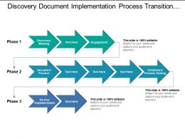 Discovery Document Implementation Process Transition Phases With Arrow Flow