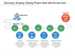 Discovery Scoping Testing Phase Gate With Arrows And Icons