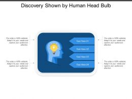 Discovery Shown By Human Head Bulb