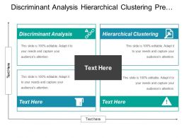 Discriminant Analysis Hierarchical Clustering Pre Order Validation Results