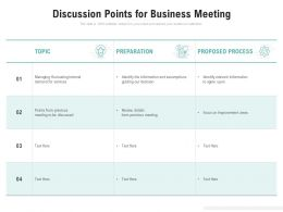 Discussion Points For Business Meeting
