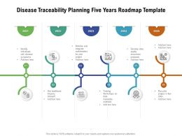 Disease Traceability Planning Five Years Roadmap Template