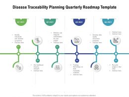 Disease Traceability Planning Quarterly Roadmap Template