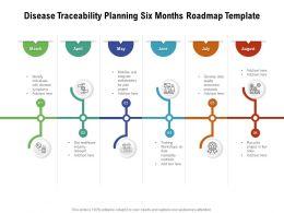 Disease Traceability Planning Six Months Roadmap Template
