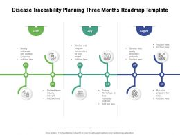 Disease Traceability Planning Three Months Roadmap Template