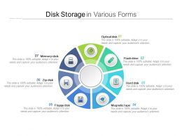 Disk Storage In Various Forms