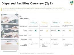 Dispersed Facilities Overview Cost Ppt Powerpoint Presentation Show Diagrams