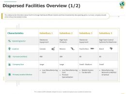 Dispersed Facilities Overview Location Ppt Powerpoint Presentation Summary Tips