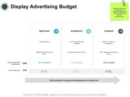 Display Advertising Budget Dollars Ppt Powerpoint Presentation File Picture