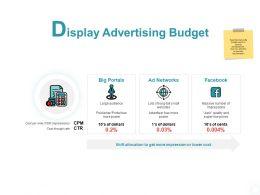 Display Advertising Budget Networks Ppt Powerpoint Presentation Portfolio Layout