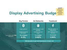 Display Advertising Budget Ppt Powerpoint Presentation File Slide Portrait
