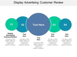 Display Advertising Customer Review Ppt Powerpoint Presentation Slides Format Cpb