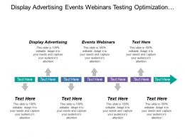 Display Advertising Events Webinars Testing Optimization Sales Enablement