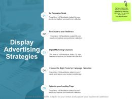 Display Advertising Strategies Goals Ppt Powerpoint Presentation Inspiration Diagrams