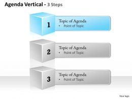 display_agenda_on_3_staged_vertical_step_0214_Slide01