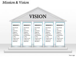 Display Information By Vision Diagram 0214