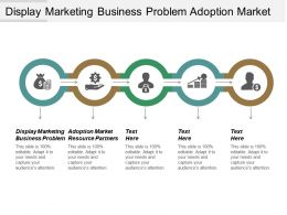 Display Marketing Business Problem Adoption Market Resource Partners Cpb