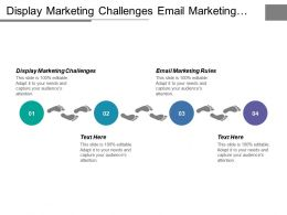 Display Marketing Challenges Email Marketing Rules Loyalty Strategy Cpb