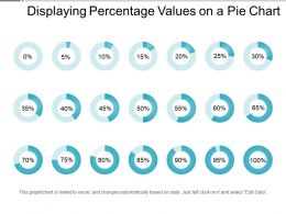 Displaying Percentage Values On A Pie Chart Powerpoint Templates