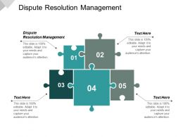 Dispute Resolution Management Ppt Powerpoint Presentation Ideas File Formats Cpb