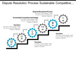 Dispute Resolution Process Sustainable Competitive Advantage Meeting Invitation Cpb
