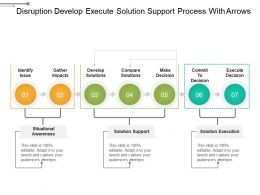 Disruption Develop Execute Solution Support Process With Arrows