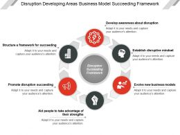 Disruption Developing Areas Business Model Succeeding Framework