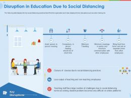 Disruption In Education Due To Social Distancing Teaching Ppt Presentation Deck