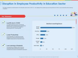 Disruption In Employee Productivity In Education Sector Ppt Introduction