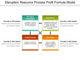 Disruption Resource Process Profit Formula Model