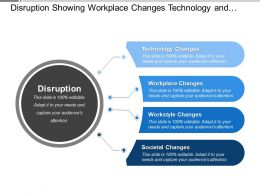 Disruption Showing Workplace Changes Technology And Work Style