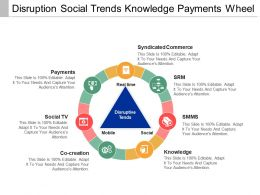 Disruption Social Trends Knowledge Payments Wheel