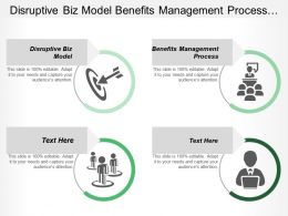 Disruptive Biz Model Benefits Management Process Delivering Benefits