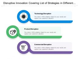 Disruptive Innovation Covering List Of Strategies In Different Domains Of Technology Product And Commercial