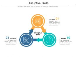 Disruptive Skills Ppt Powerpoint Presentation Styles Ideas Cpb