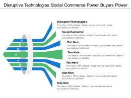 Disruptive Technologies Social Commerce Power Buyers Power Suppliers