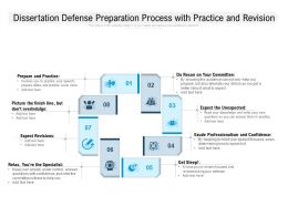 Dissertation Defense Preparation Process With Practice And Revision