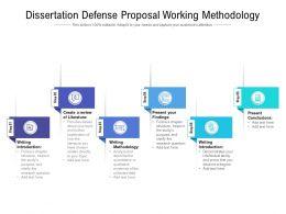 Dissertation Defense Proposal Working Methodology