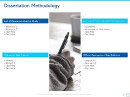 Dissertation Methodology Resources Ppt Powerpoint Presentation Gallery Infographics