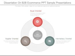 Dissertation On B2b Ecommerce Ppt Sample Presentations