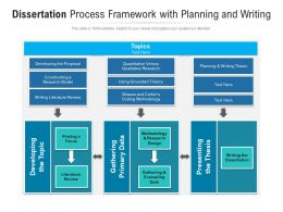 Dissertation Process Framework With Planning And Writing