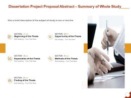 Dissertation Project Proposal Abstract Summary Of Whole Study Ppt Powerpoint Presentation