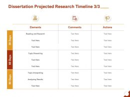 Dissertation Projected Research Timeline Analyzing Ppt Powerpoint Presentation Gallery Tips