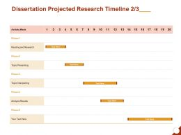 Dissertation Projected Research Timeline Research Ppt Powerpoint Presentation Topics